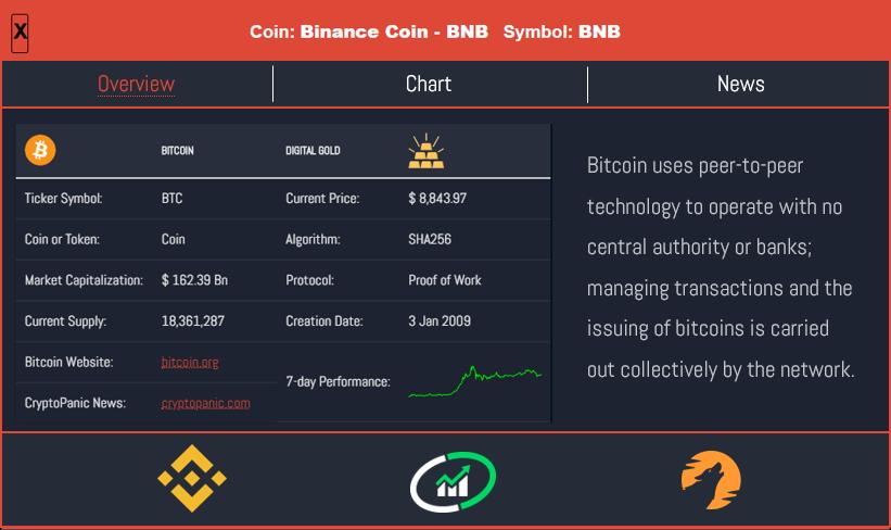 Coin information source: Bitcoin.com